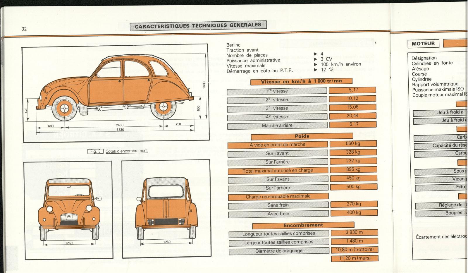 Betriebsanleitung 2CV 1984